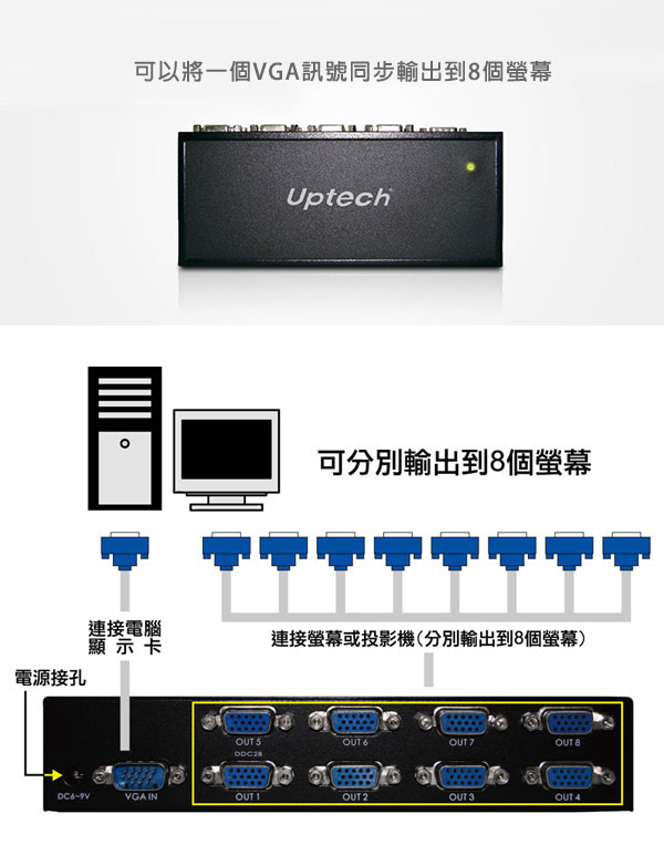 8 Port VGA螢幕分配器出租
